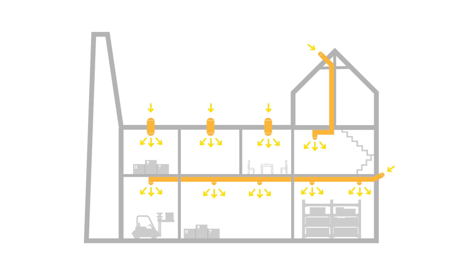 Svetlovody pre výrobné priestory