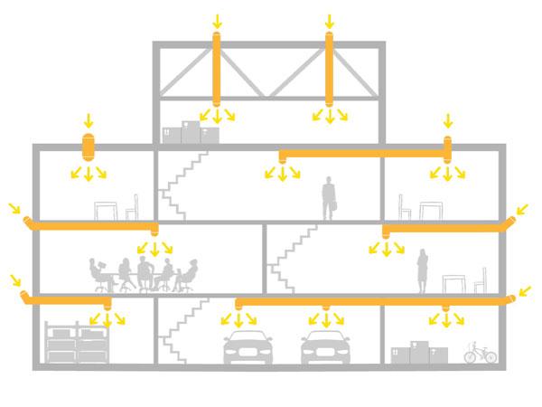Svetlovody Sunway pre kancelárske priestory