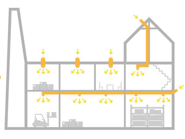 Svetlovody Sunway pre výrobné priestory